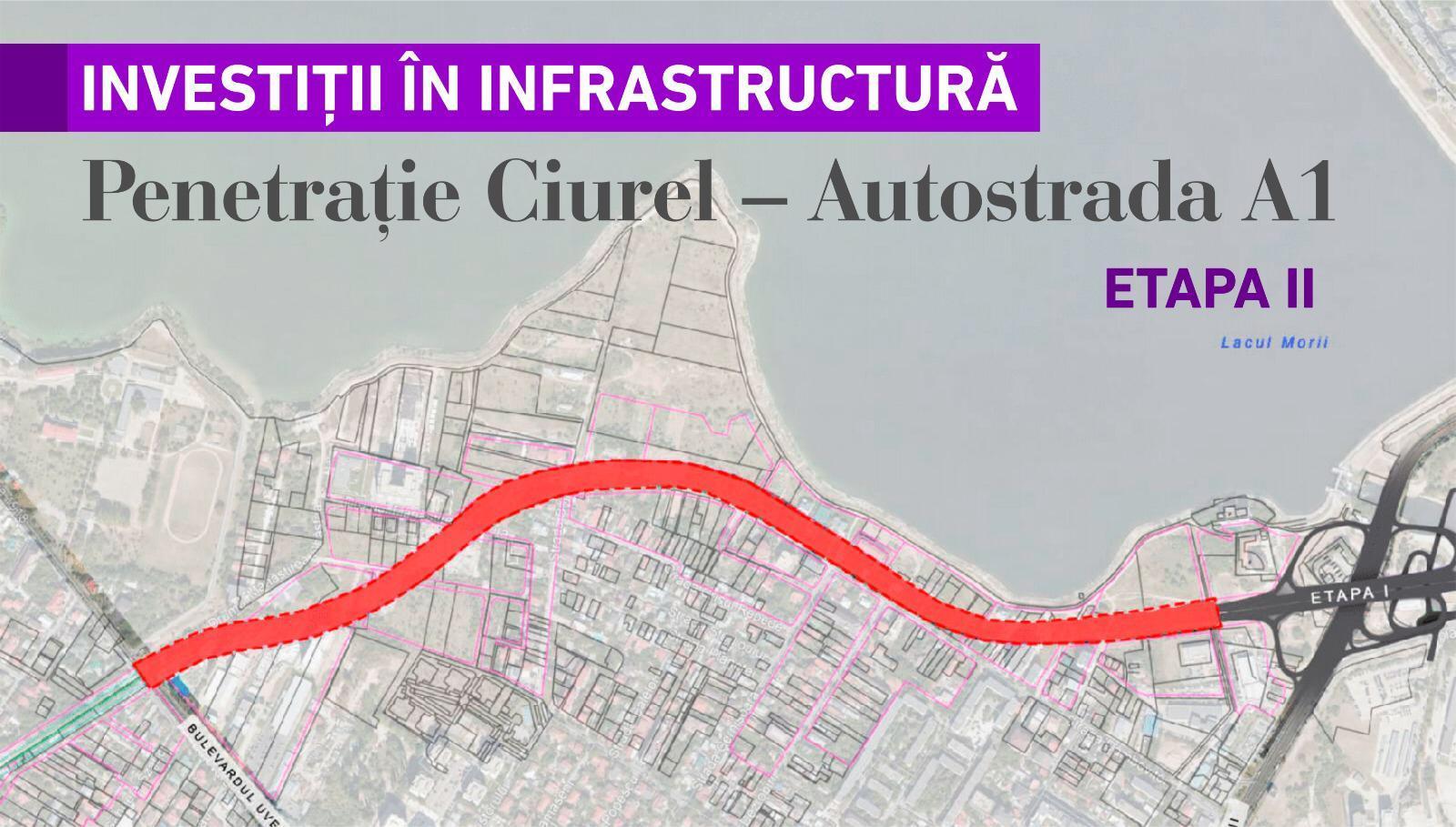 Penetrație Splaiul Independenței – Ciurel – Autostrada A1 București – Pitești. Etapa II